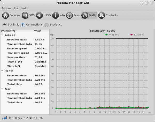 Modem Manager GUI Traffic Window